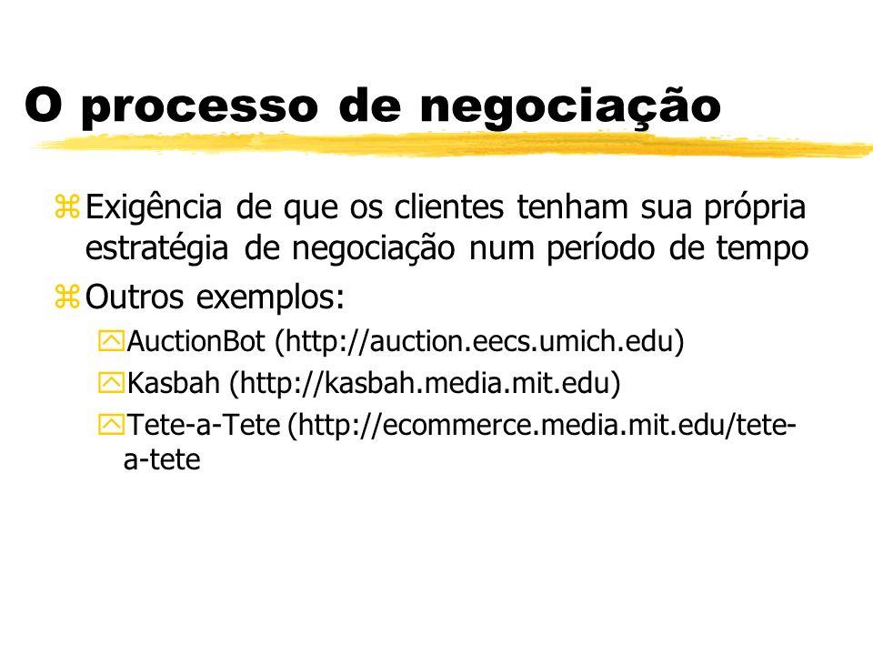 O processo de negociação zExigência de que os clientes tenham sua própria estratégia de negociação num período de tempo zOutros exemplos: yAuctionBot