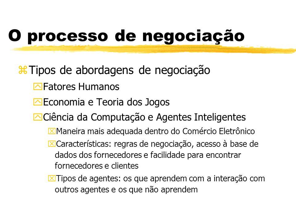O processo de negociação zTipos de abordagens de negociação yFatores Humanos yEconomia e Teoria dos Jogos yCiência da Computação e Agentes Inteligente