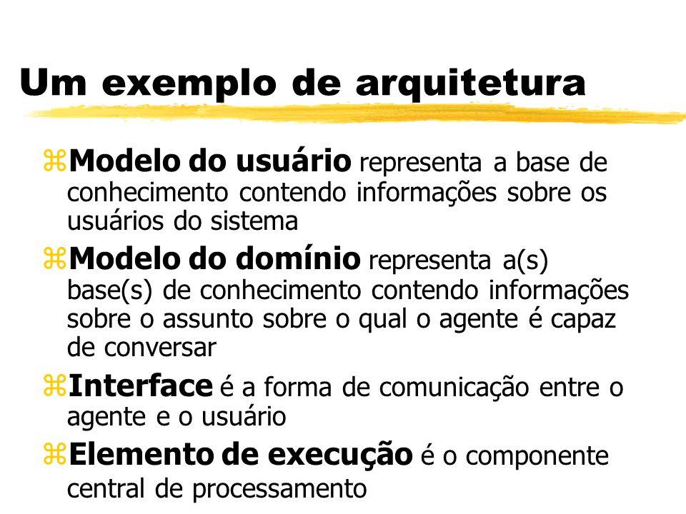zModelo do usuário representa a base de conhecimento contendo informações sobre os usuários do sistema zModelo do domínio representa a(s) base(s) de c