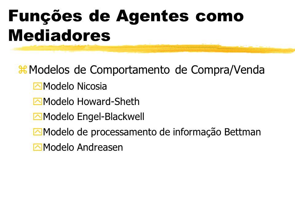 Funções de Agentes como Mediadores zModelos de Comportamento de Compra/Venda yModelo Nicosia yModelo Howard-Sheth yModelo Engel-Blackwell yModelo de p