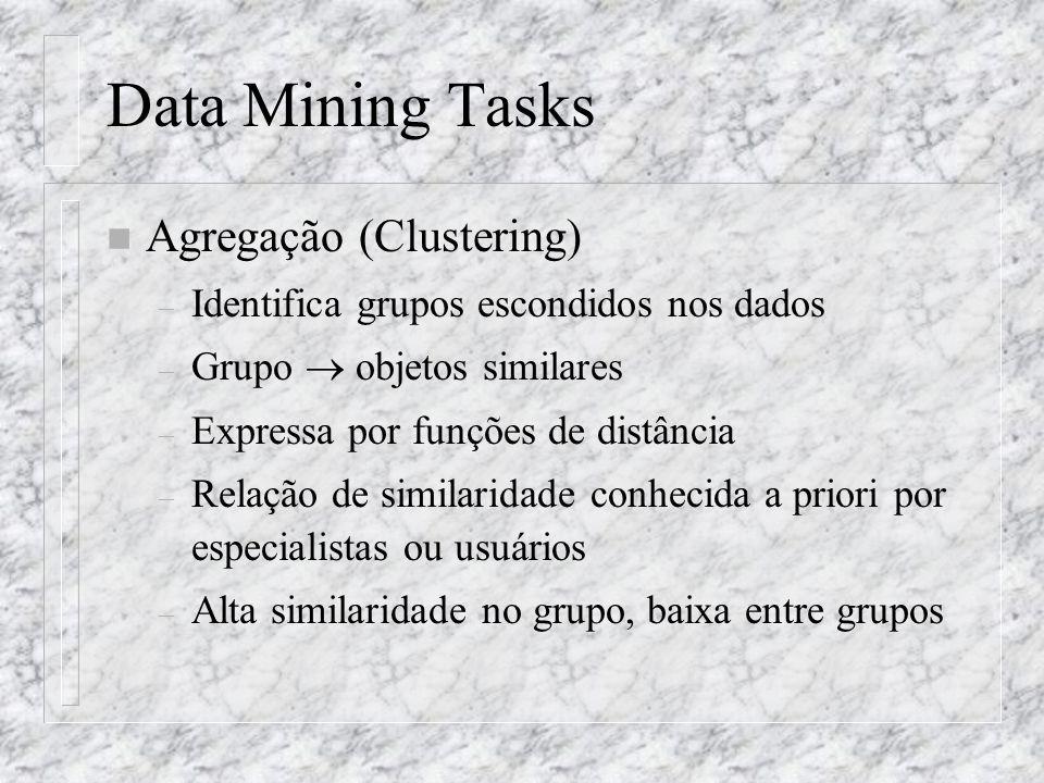 Data Mining Tasks n Agregação (Clustering) – Identifica grupos escondidos nos dados – Grupo objetos similares – Expressa por funções de distância – Re
