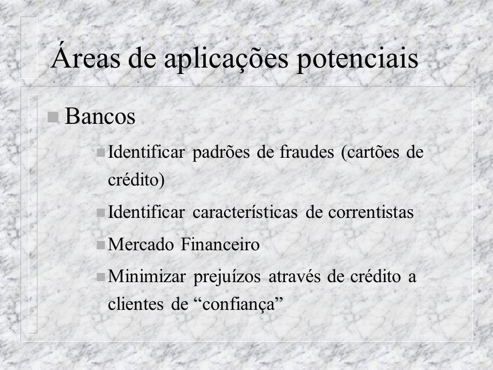 Áreas de aplicações potenciais n Bancos n Identificar padrões de fraudes (cartões de crédito) n Identificar características de correntistas n Mercado