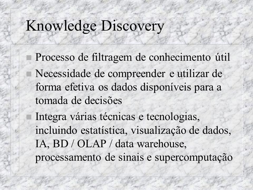 Knowledge Discovery n Processo de filtragem de conhecimento útil n Necessidade de compreender e utilizar de forma efetiva os dados disponíveis para a