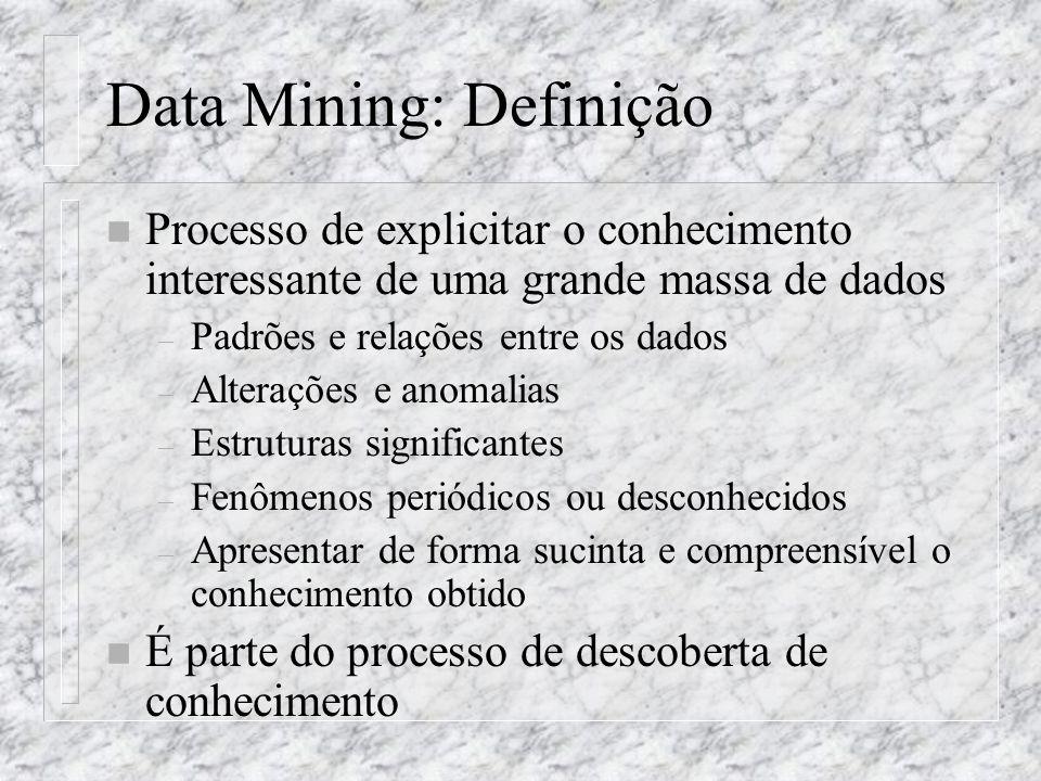 Data Mining: Definição n Processo de explicitar o conhecimento interessante de uma grande massa de dados – Padrões e relações entre os dados – Alteraç