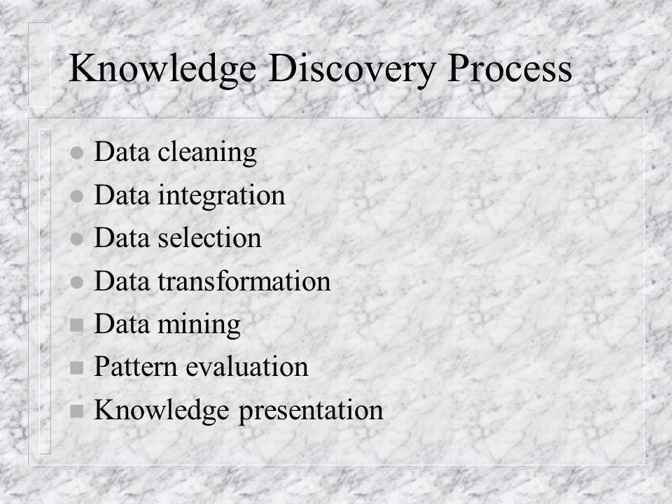 Mining Complex Data n Dados espaciais n Texto n Multimídia n Séries temporais n Dados complexos n Dados heterogêneos n Semi-estruturados ou desestruturados