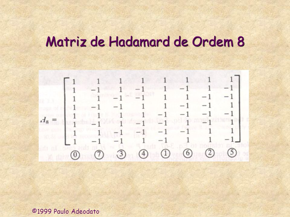 ©1999 Paulo Adeodato Matriz de Hadamard de Ordem 8