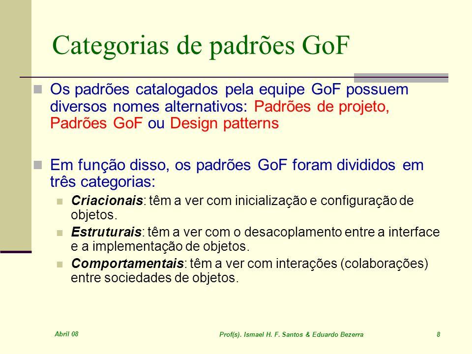 Abril 08 Prof(s). Ismael H. F. Santos & Eduardo Bezerra 9 Categorias de padrões GoF