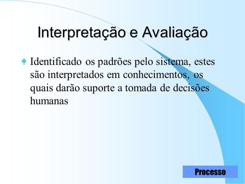 19 Interpretação e Avaliação W Identificado os padrões pelo sistema, estes são interpretados em conhecimentos, os quais darão suporte a tomada de deci