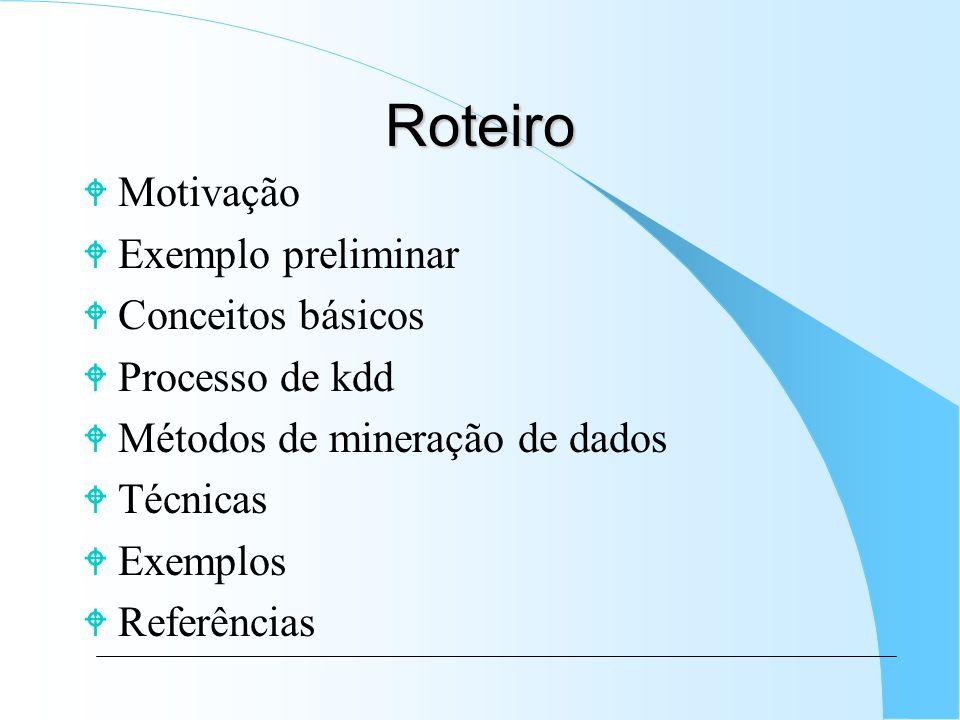 Exemplo de previsão (I) W Um hiperplano paralelo de separação: pode ser interpretado diretamente como uma regra: –se a renda é menor que t, então o crédito não deve ser liberado W Exemplo: –árvores de decisão; –indução de regras renda débito x x x x x x x o o o o o o o o o t sem crédito o o: exemplo aceito x: exemplo recusado Análise de crédito Métodos