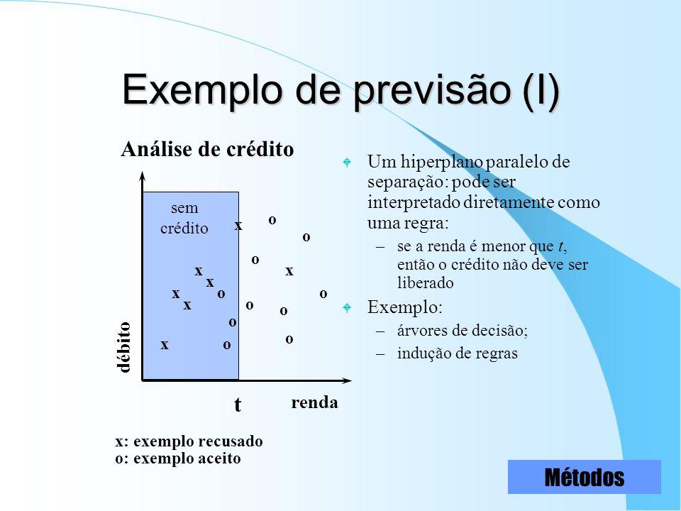 Exemplo de previsão (I) W Um hiperplano paralelo de separação: pode ser interpretado diretamente como uma regra: –se a renda é menor que t, então o cr