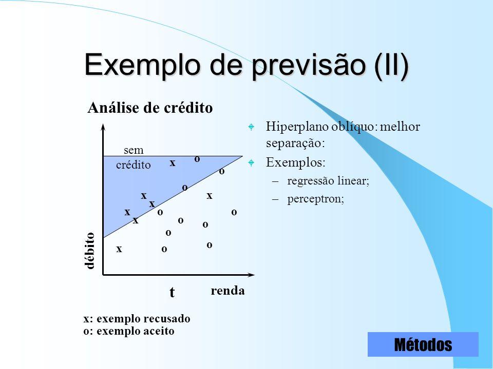 Exemplo de previsão (II) W Hiperplano oblíquo: melhor separação: W Exemplos: –regressão linear; –perceptron; Análise de crédito renda débito x x x x x
