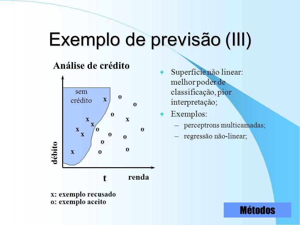 Exemplo de previsão (III) W Superfície não linear: melhor poder de classificação, pior interpretação; W Exemplos: –perceptrons multicamadas; –regressã