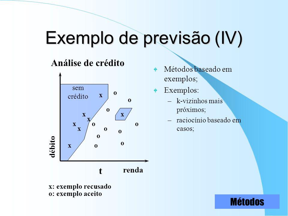Exemplo de previsão (IV) W Métodos baseado em exemplos; W Exemplos: –k-vizinhos mais próximos; –raciocínio baseado em casos; Análise de crédito renda