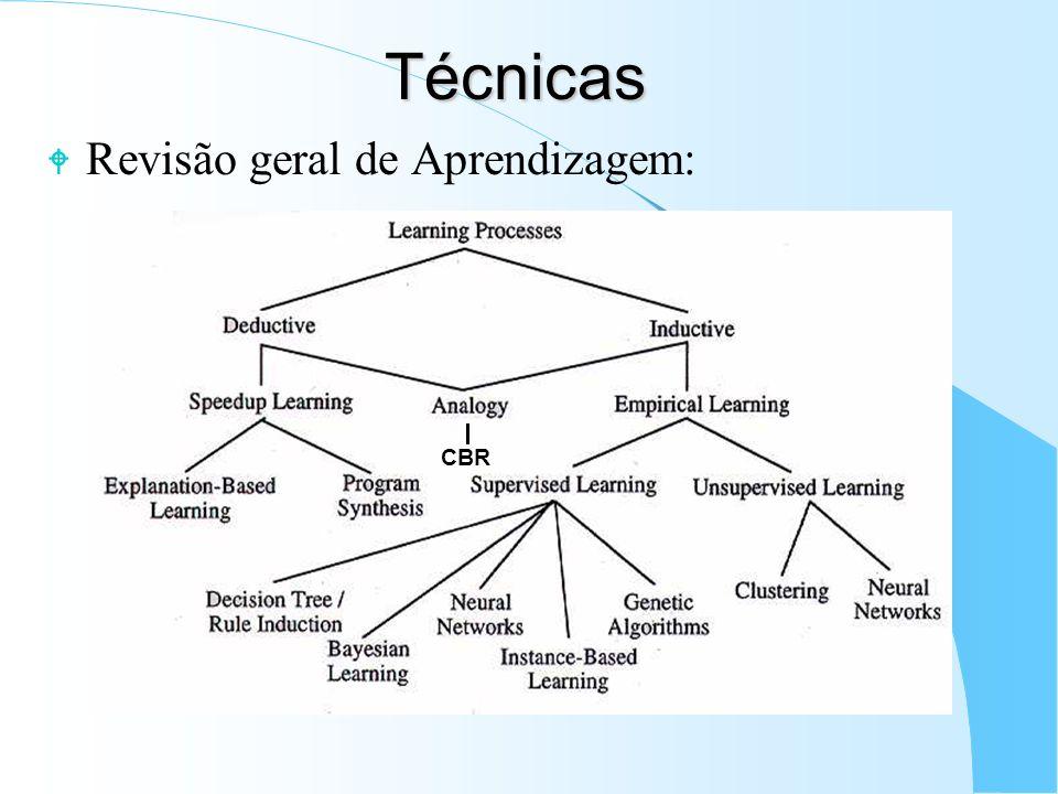 W Revisão geral de Aprendizagem: Técnicas CBR