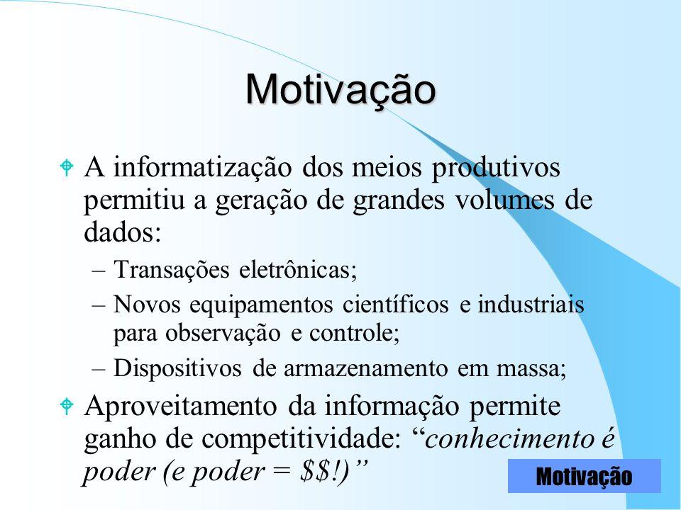 Exemplos W Exemplo (2) - Lojas Brasileiras (Info 03/98) –Aplicou 1 milhão de dólares em técnicas de data mining –Reduziu de 51000 produtos para 14000 produtos oferecidos em suas lojas.