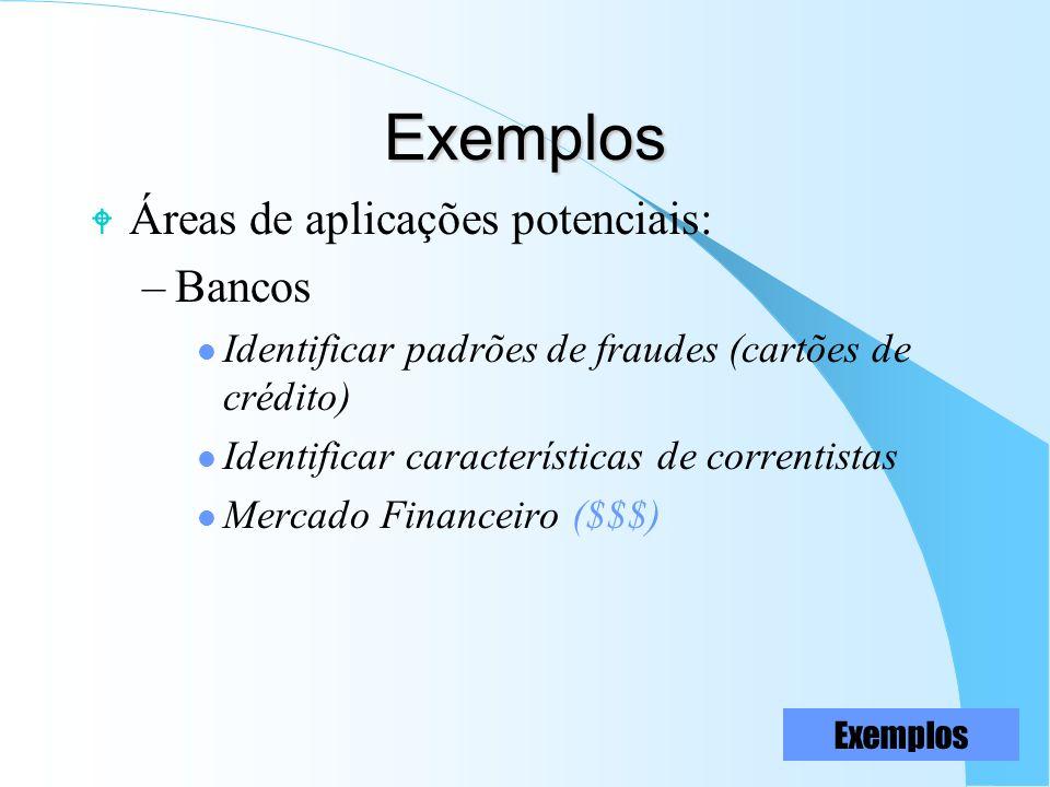 Exemplos W Áreas de aplicações potenciais: –Bancos l Identificar padrões de fraudes (cartões de crédito) l Identificar características de correntistas