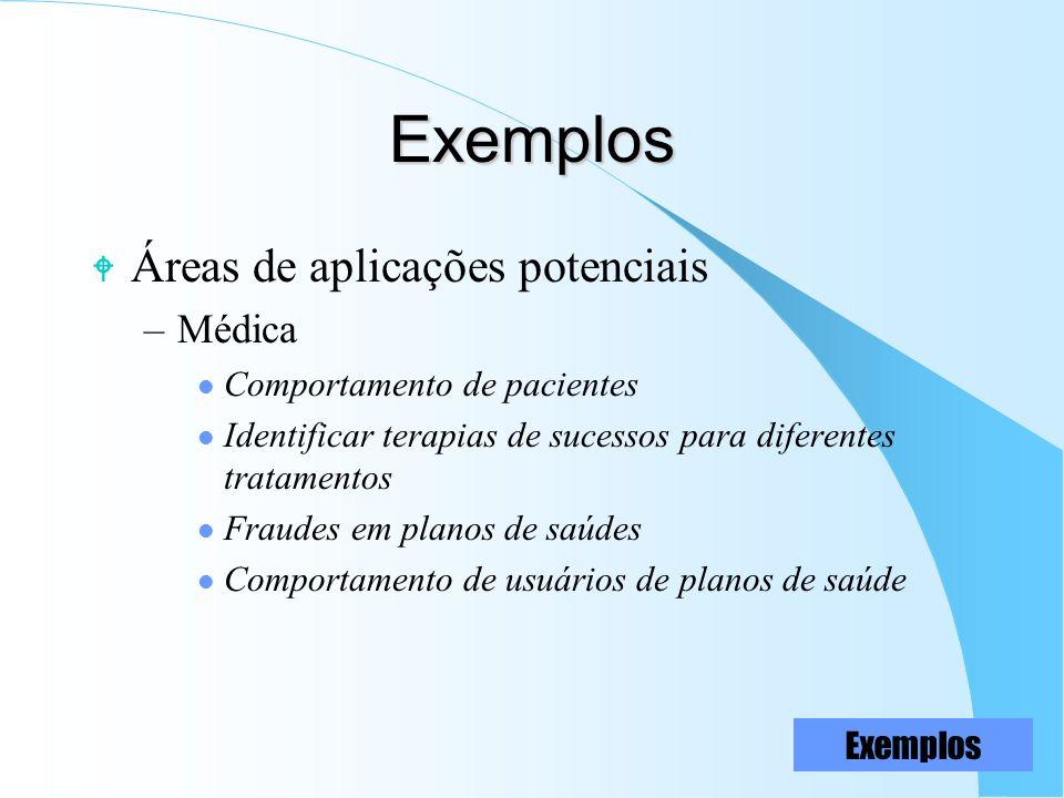 Exemplos W Áreas de aplicações potenciais –Médica l Comportamento de pacientes l Identificar terapias de sucessos para diferentes tratamentos l Fraude