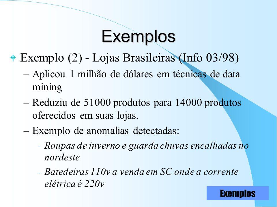 Exemplos W Exemplo (2) - Lojas Brasileiras (Info 03/98) –Aplicou 1 milhão de dólares em técnicas de data mining –Reduziu de 51000 produtos para 14000
