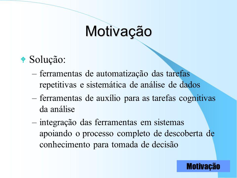 Motivação W Solução: –ferramentas de automatização das tarefas repetitivas e sistemática de análise de dados –ferramentas de auxílio para as tarefas c