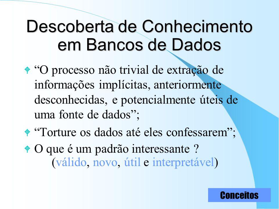Referências –Fayyad et al.(1996).