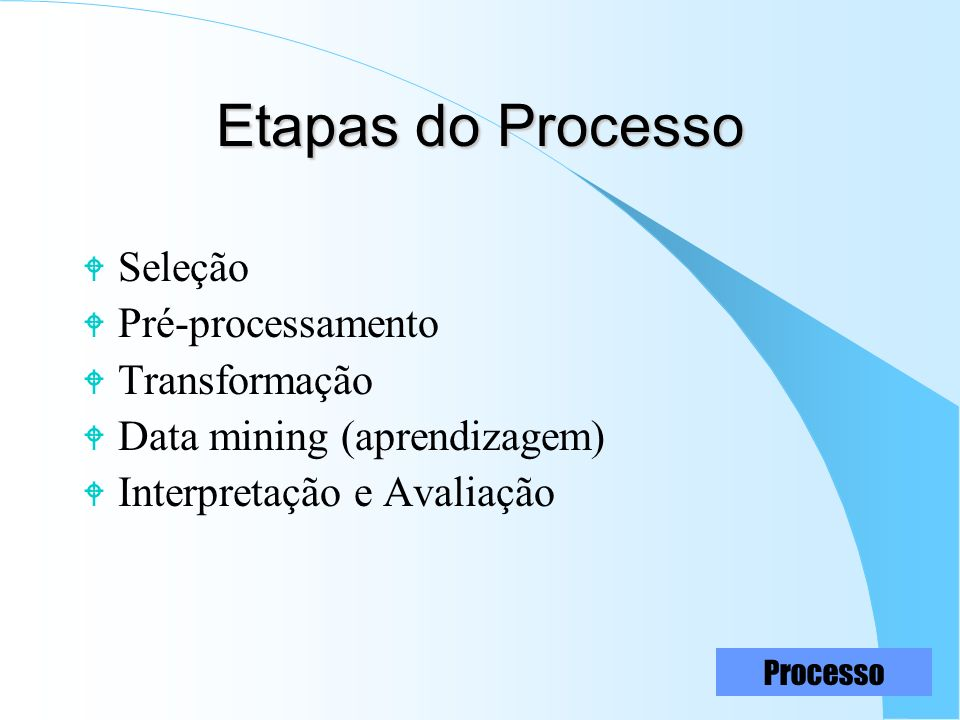 Etapas do Processo W Seleção W Pré-processamento W Transformação W Data mining (aprendizagem) W Interpretação e Avaliação Processo