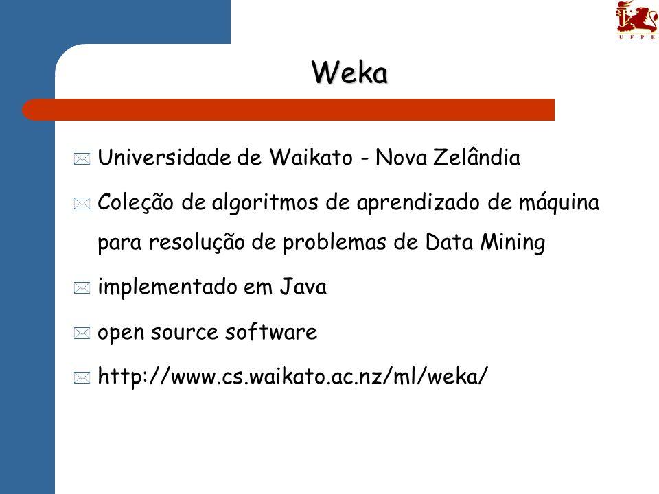 Weka * Universidade de Waikato - Nova Zelândia * Coleção de algoritmos de aprendizado de máquina para resolução de problemas de Data Mining * implemen