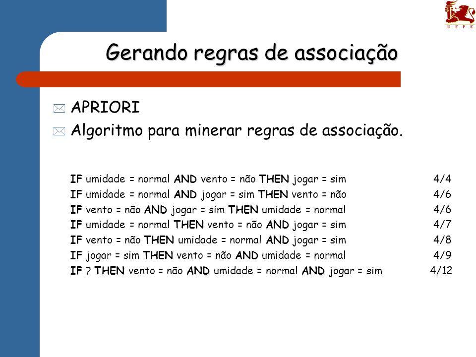 Gerando regras de associação * APRIORI * Algoritmo para minerar regras de associação. IF umidade = normal AND vento = não THEN jogar = sim4/4 IF umida
