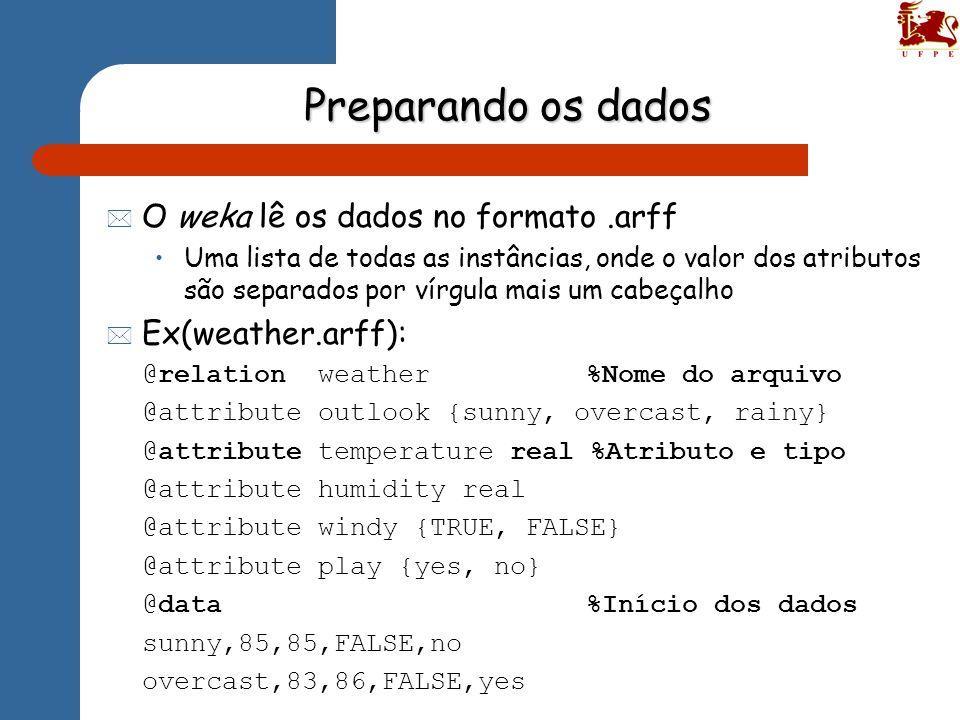 Preparando os dados * O weka lê os dados no formato.arff Uma lista de todas as instâncias, onde o valor dos atributos são separados por vírgula mais u