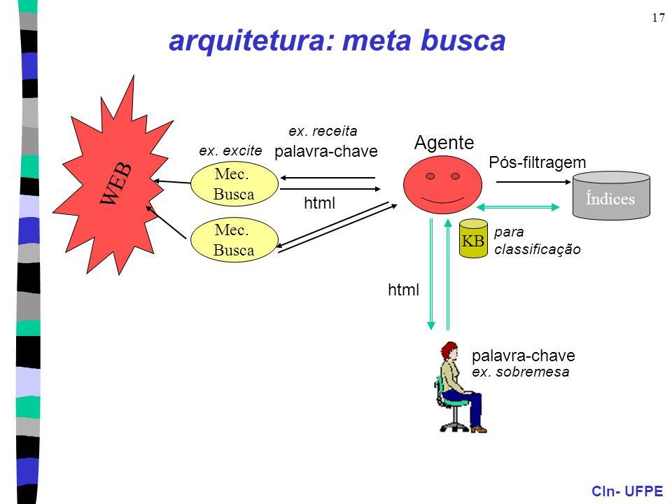 CIn- UFPE 17 arquitetura: meta busca WEB Mec. Busca Mec. Busca palavra-chave html Agente ex. receita ex. excite KB para classificação palavra-chave ht