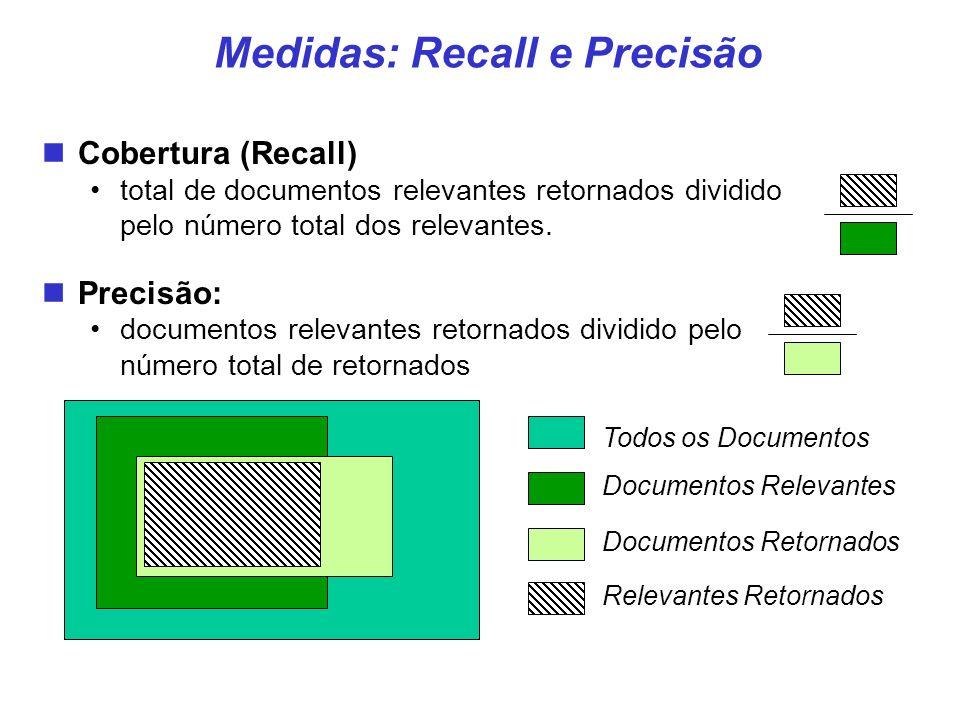 Todos os Documentos Documentos Relevantes Documentos Retornados Relevantes Retornados Medidas: Recall e Precisão Cobertura (Recall) total de documentos relevantes retornados dividido pelo número total dos relevantes.