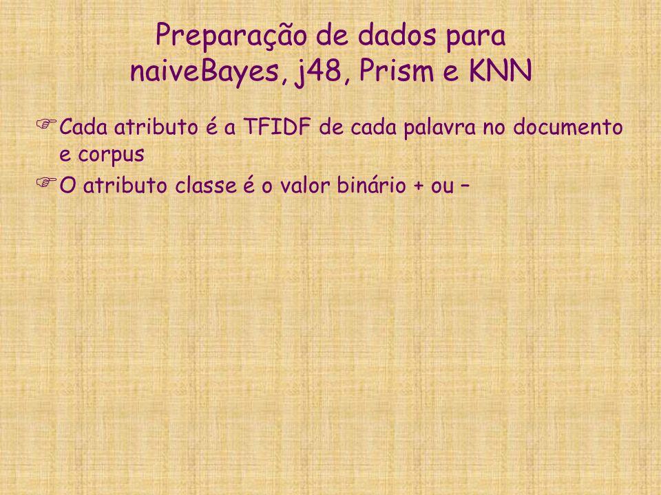 Preparação de dados para naiveBayes, j48, Prism e KNN Cada atributo é a TFIDF de cada palavra no documento e corpus O atributo classe é o valor binári