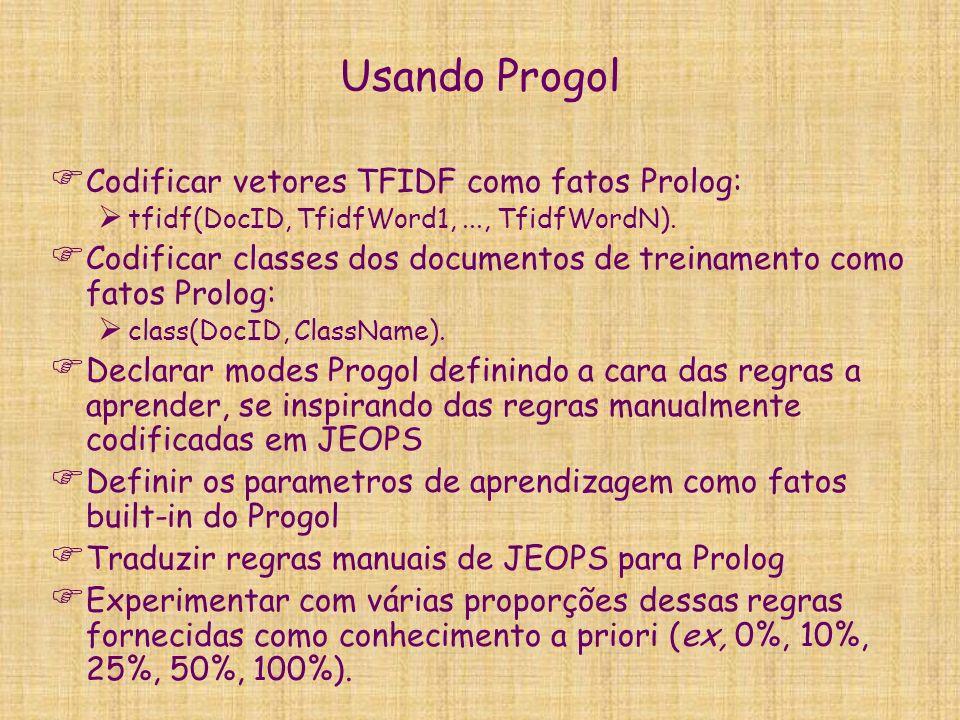 Usando Progol Codificar vetores TFIDF como fatos Prolog: tfidf(DocID, TfidfWord1,..., TfidfWordN). Codificar classes dos documentos de treinamento com