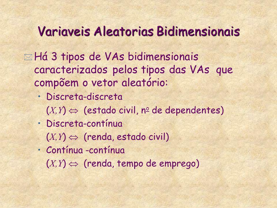 Variaveis Aleatorias Bidimensionais * Há 3 tipos de VAs bidimensionais caracterizados pelos tipos das VAs que compõem o vetor aleatório: Discreta-disc
