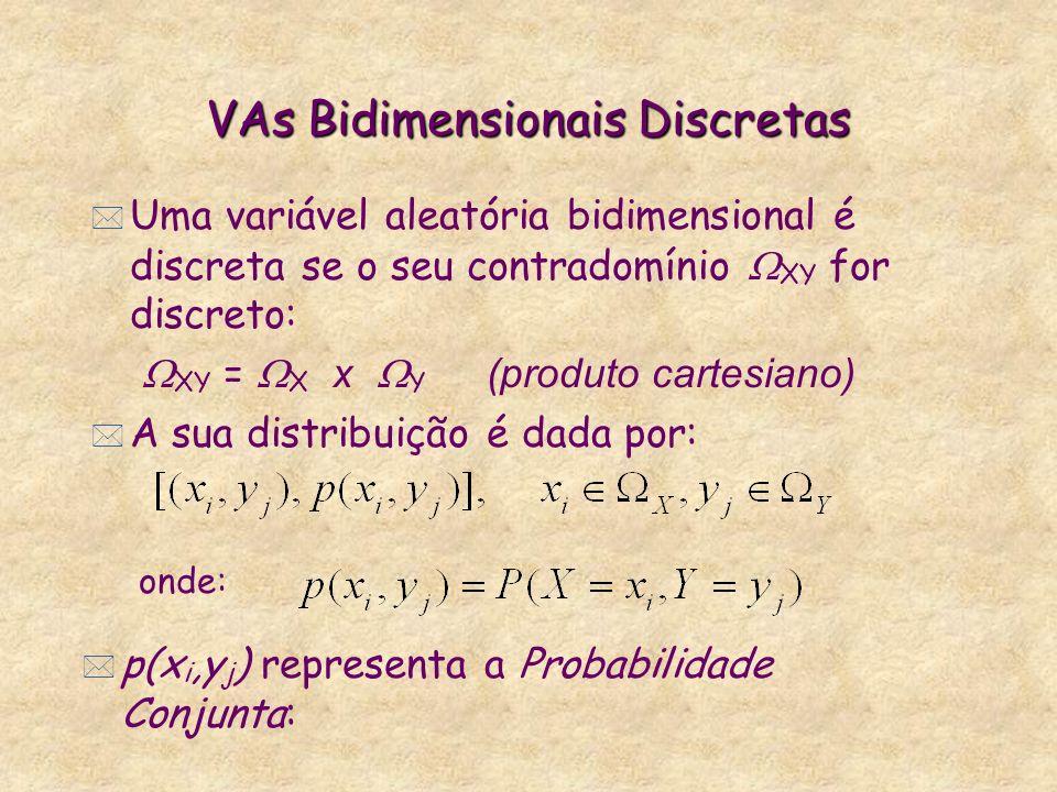 VAs Bidimensionais Discretas * Uma variável aleatória bidimensional é discreta se o seu contradomínio XY for discreto: XY = X x Y (produto cartesiano)