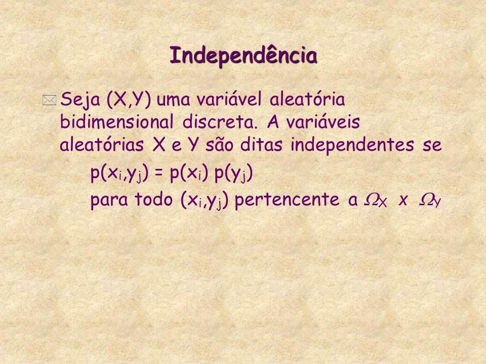 Independência * Seja (X,Y) uma variável aleatória bidimensional discreta. A variáveis aleatórias X e Y são ditas independentes se p(x i,y j ) = p(x i