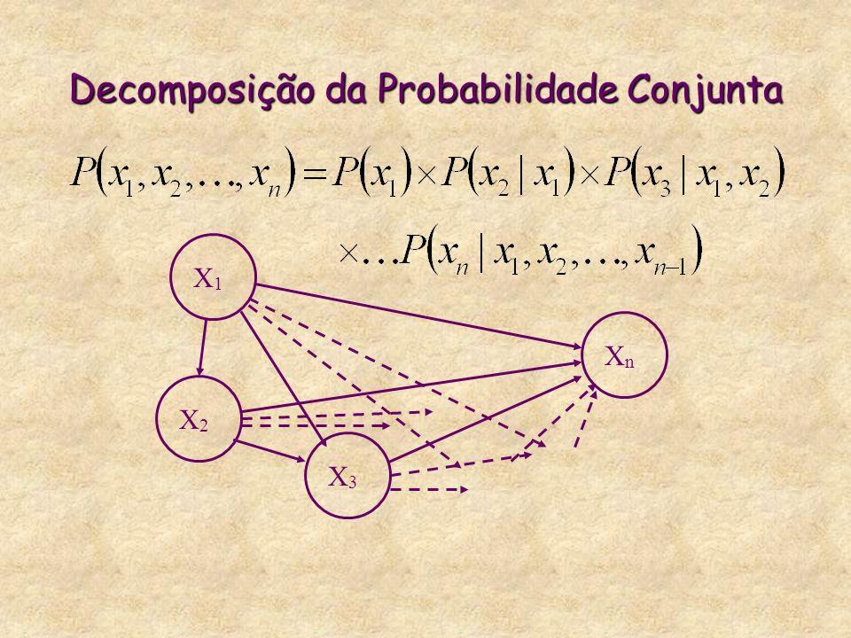 Decomposição da Probabilidade Conjunta X1X1 X2X2 X3X3 XnXn