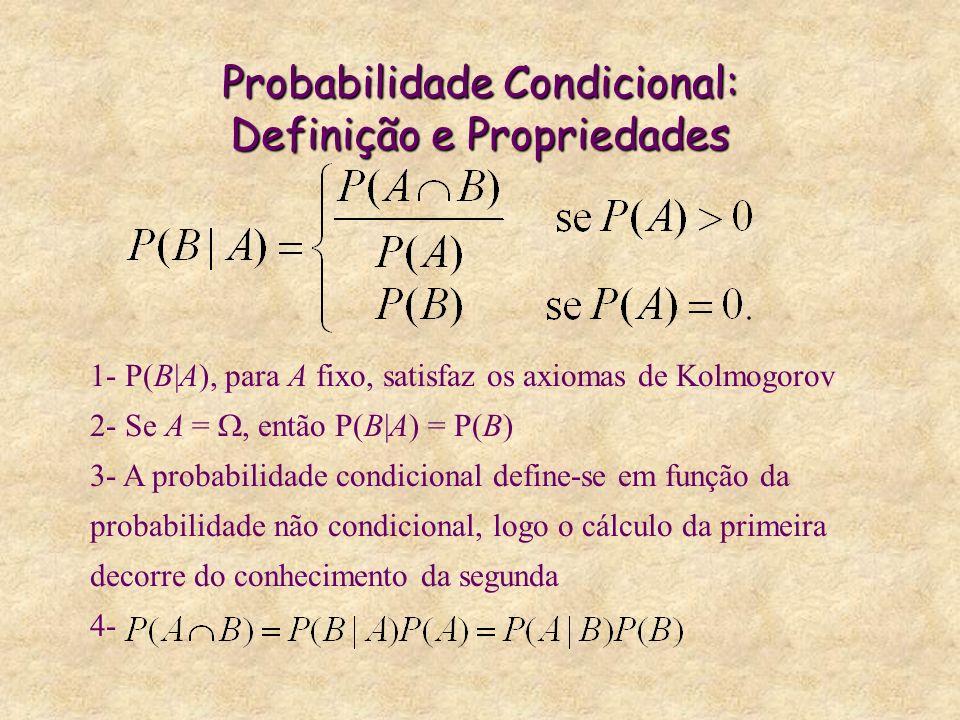 Probabilidade Condicional: Definição e Propriedades 1- P(B|A), para A fixo, satisfaz os axiomas de Kolmogorov 2- Se A =, então P(B|A) = P(B) 3- A prob