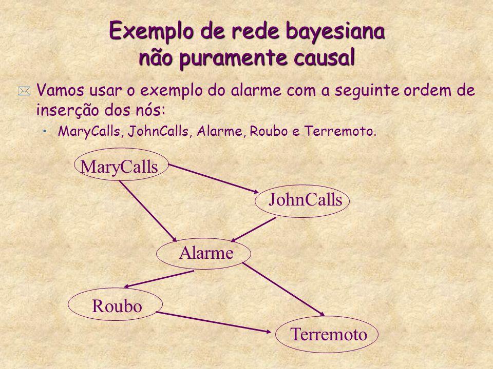 Exemplo de rede bayesiana não puramente causal * Vamos usar o exemplo do alarme com a seguinte ordem de inserção dos nós: MaryCalls, JohnCalls, Alarme