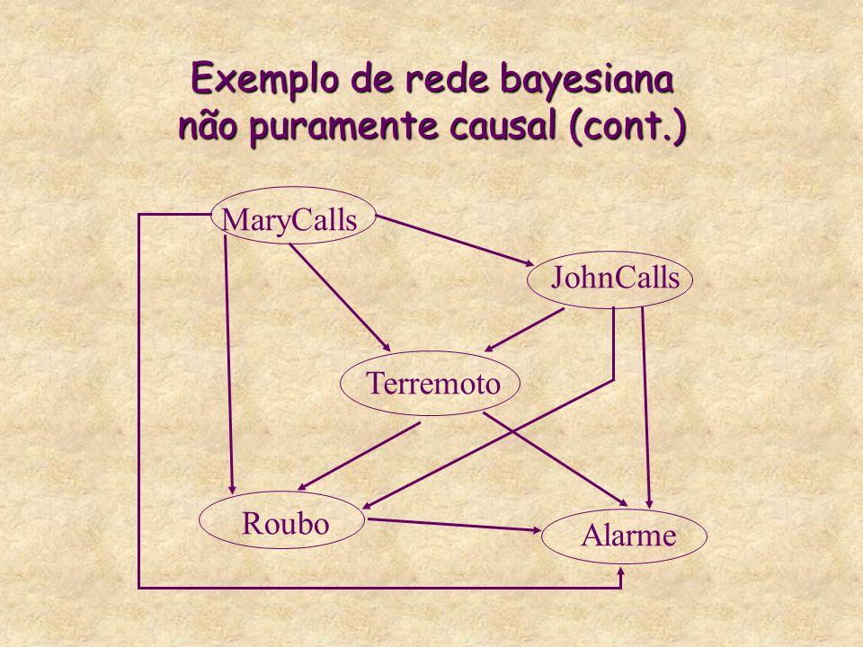 Exemplo de rede bayesiana não puramente causal (cont.) Roubo Terremoto Alarme JohnCalls MaryCalls