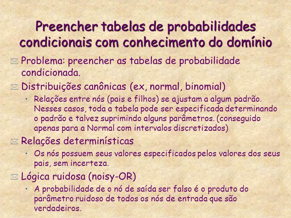 Preencher tabelas de probabilidades condicionais com conhecimento do domínio * Problema: preencher as tabelas de probabilidade condicionada. * Distrib