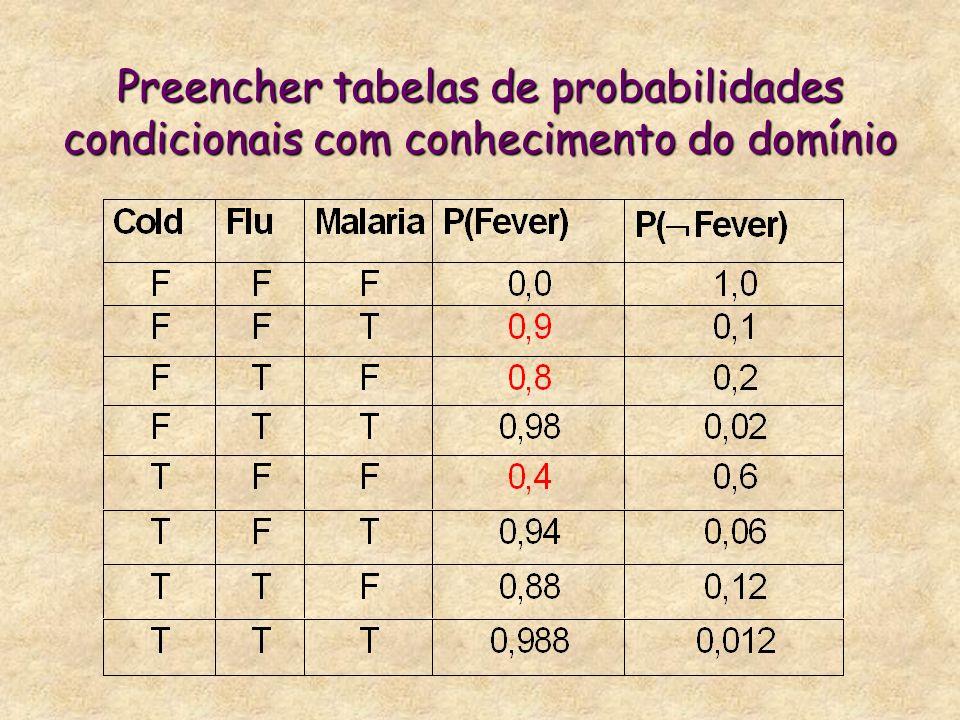 Preencher tabelas de probabilidades condicionais com conhecimento do domínio