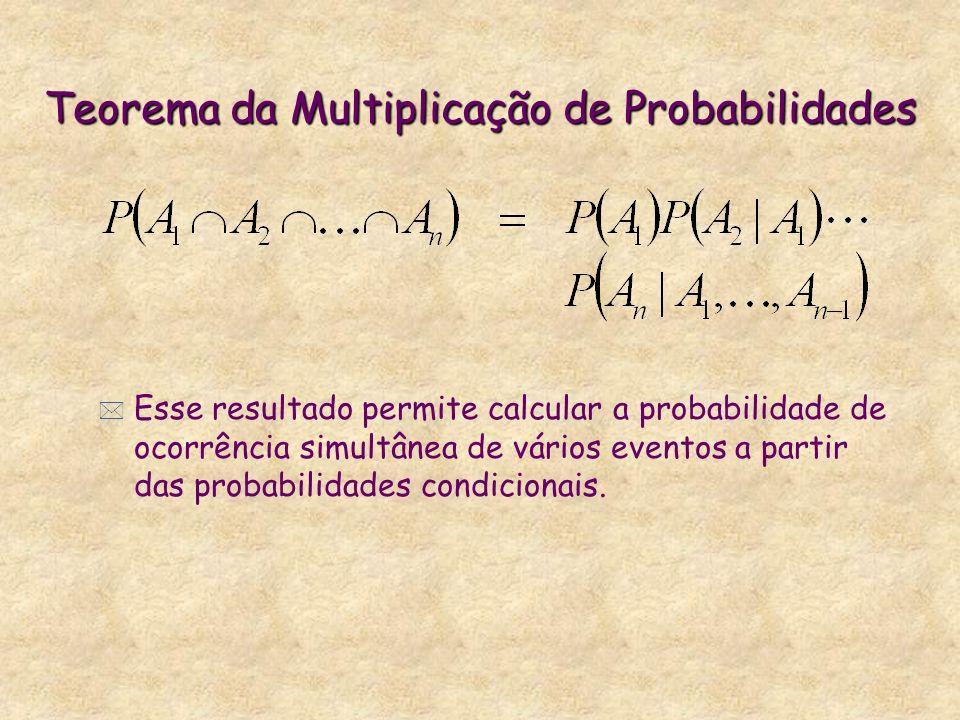 Teorema da Multiplicação de Probabilidades * Esse resultado permite calcular a probabilidade de ocorrência simultânea de vários eventos a partir das p