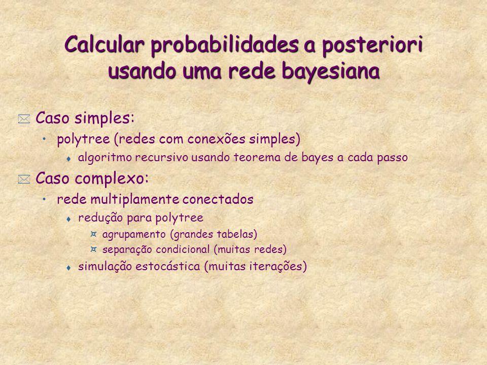 Calcular probabilidades a posteriori usando uma rede bayesiana * Caso simples: polytree (redes com conexões simples) t algoritmo recursivo usando teor