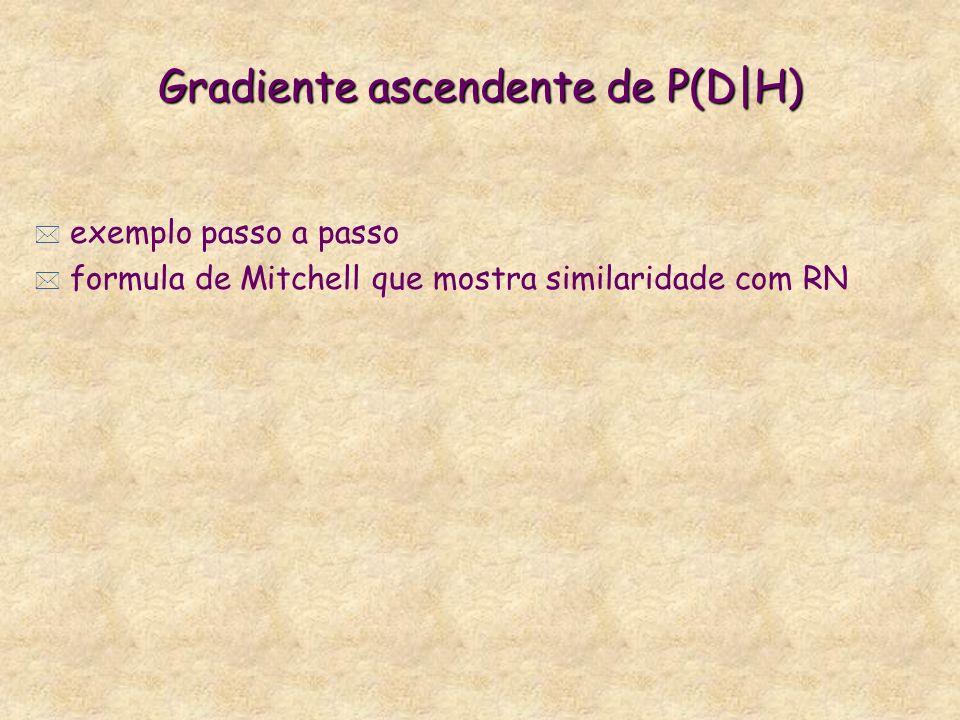Gradiente ascendente de P(D|H) * exemplo passo a passo * formula de Mitchell que mostra similaridade com RN