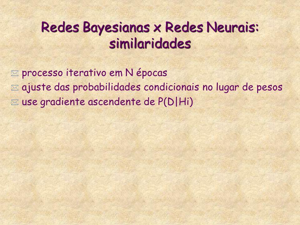 Redes Bayesianas x Redes Neurais: similaridades * processo iterativo em N épocas * ajuste das probabilidades condicionais no lugar de pesos * use grad