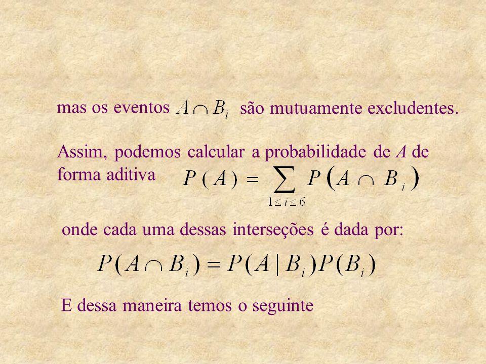 mas os eventos são mutuamente excludentes. Assim, podemos calcular a probabilidade de A de forma aditiva onde cada uma dessas interseções é dada por: