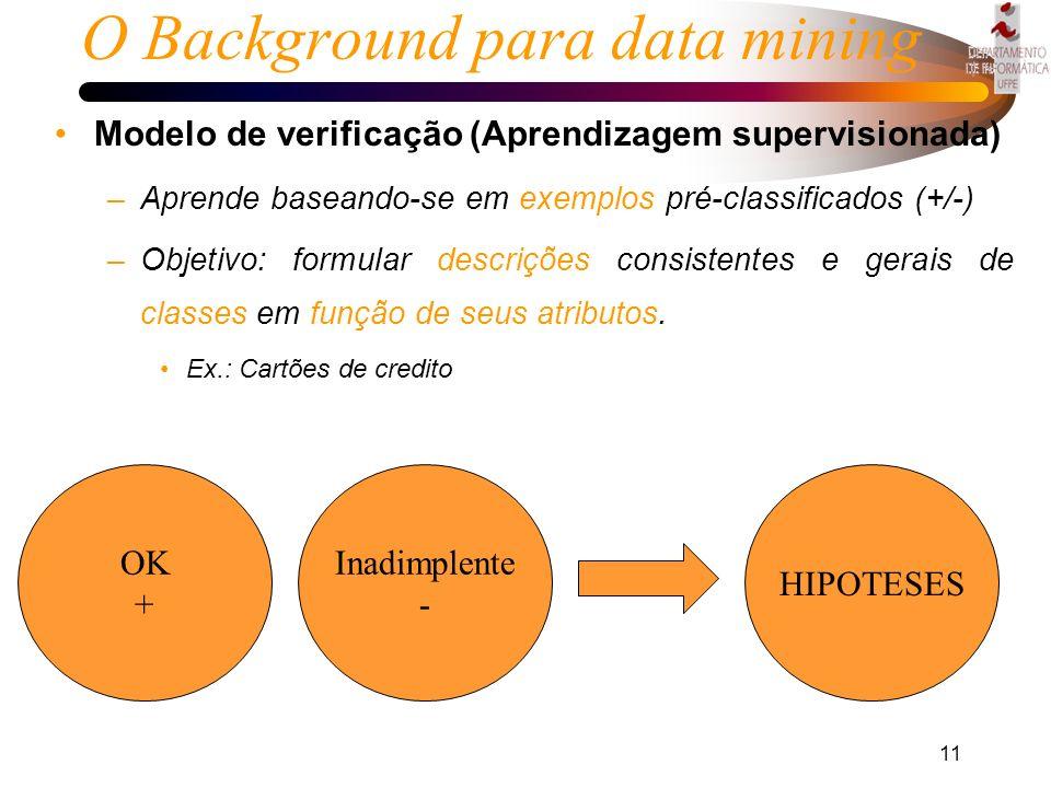 10 Aprendizagem indutiva: –Faz análise nos dados para encontrar padrões –Agrupa objetos similares em classes –Formula regras –Aprendizagem supervision