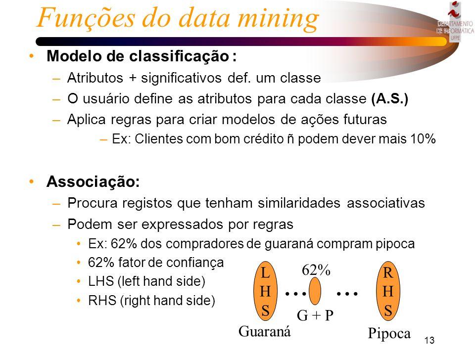 12 Modelo de descoberta (Aprendizagem ñ supervisionada) –Aprende baseando-se em observações e descobertas; –Descoberta automática de informações ocult