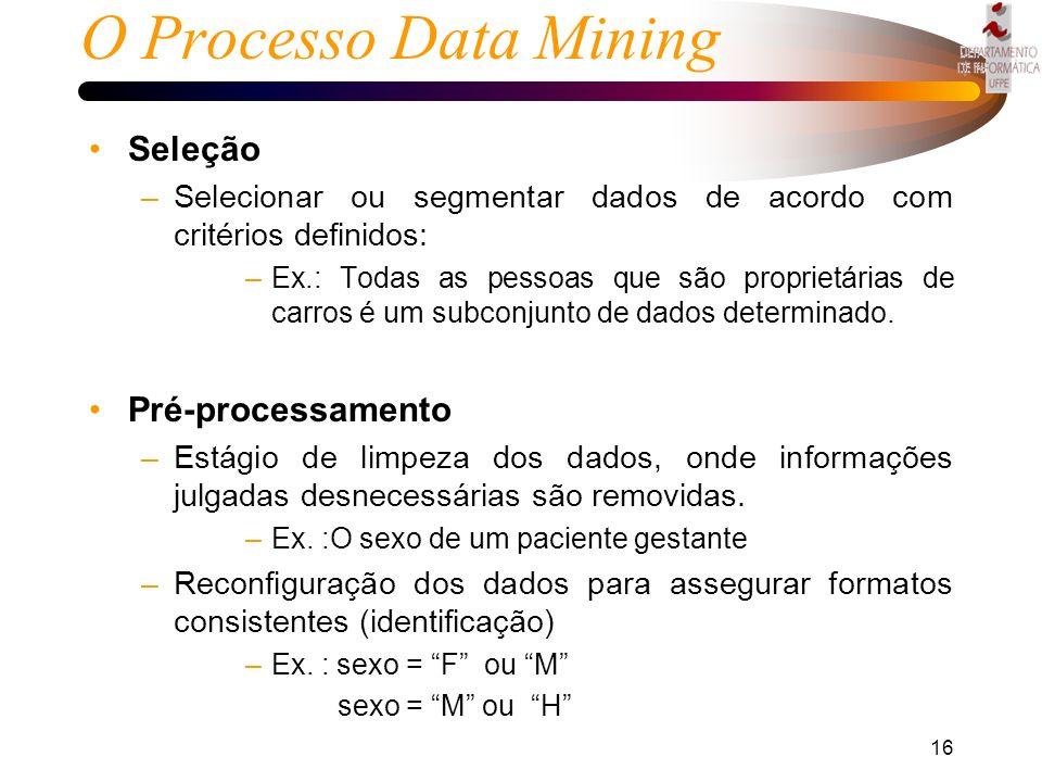 15 O Processo Data Mining Fases / Etapas. –Seleção. –Pré-processamento. –Transformação. –Data mining. –Interpretação e Avaliação.
