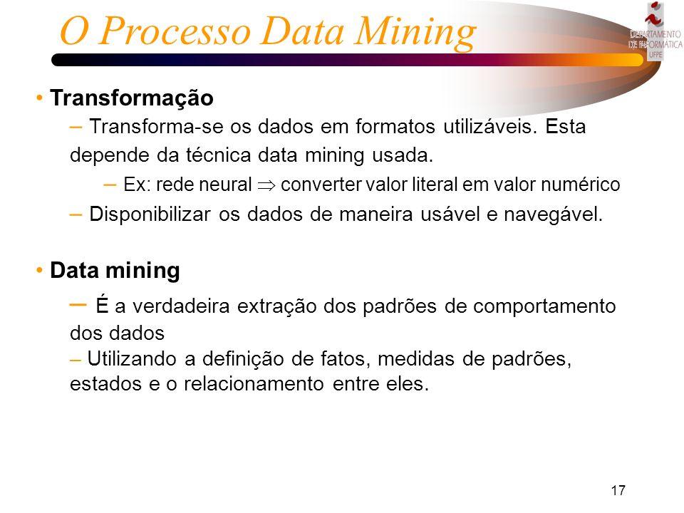16 O Processo Data Mining Seleção –Selecionar ou segmentar dados de acordo com critérios definidos: –Ex.: Todas as pessoas que são proprietárias de ca